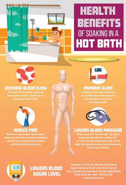 benefits of a hot bath 2 410x600 - 3 Exciting DIY Red Wine Bath and Body Scrub Ideas